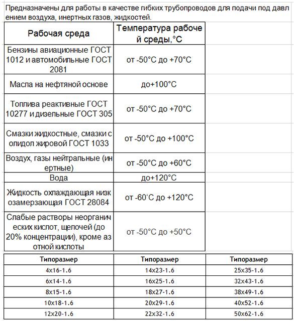 Gost 10362-76-RU-INFORMATION